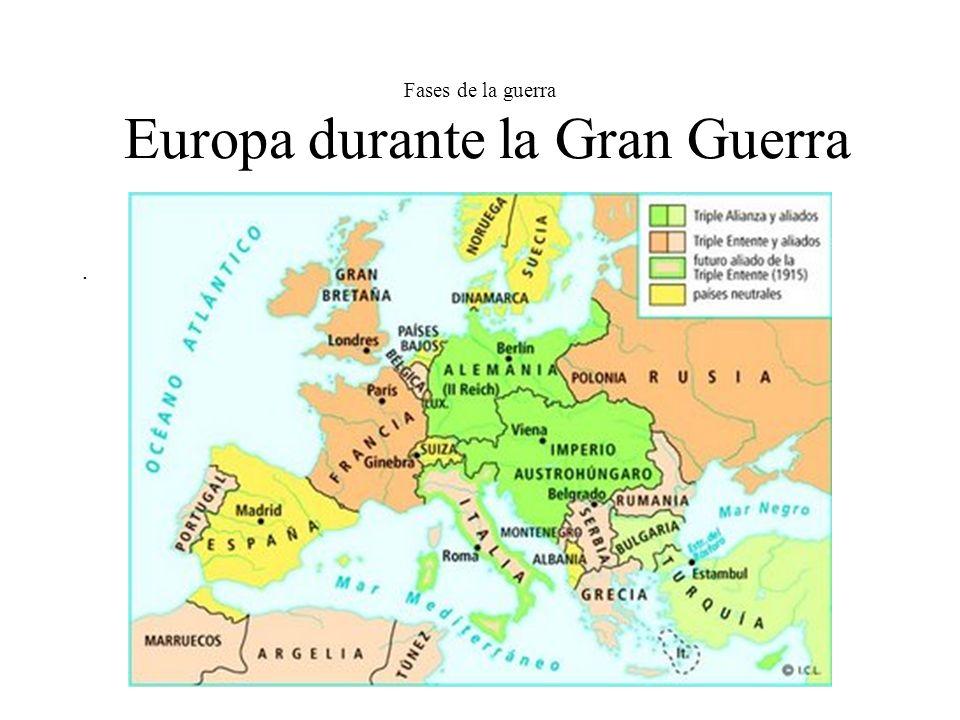 Fases de la guerra Europa durante la Gran Guerra