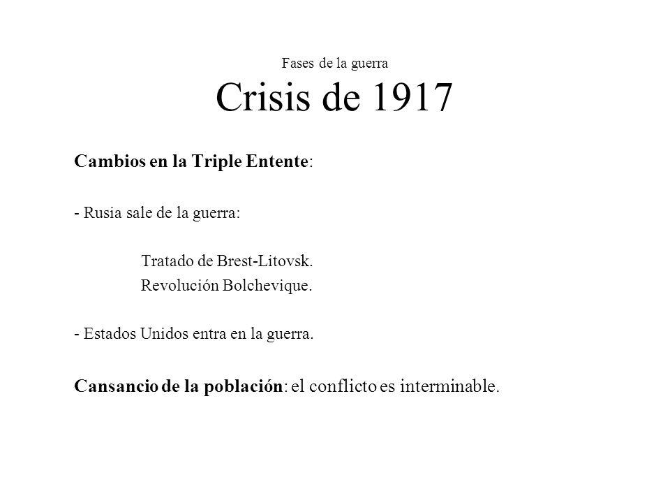 Fases de la guerra Crisis de 1917