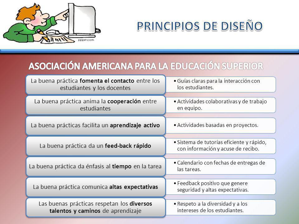 PRINCIPIOS DE DISEÑO ASOCIACIÓN AMERICANA PARA LA EDUCACIÓN SUPERIOR