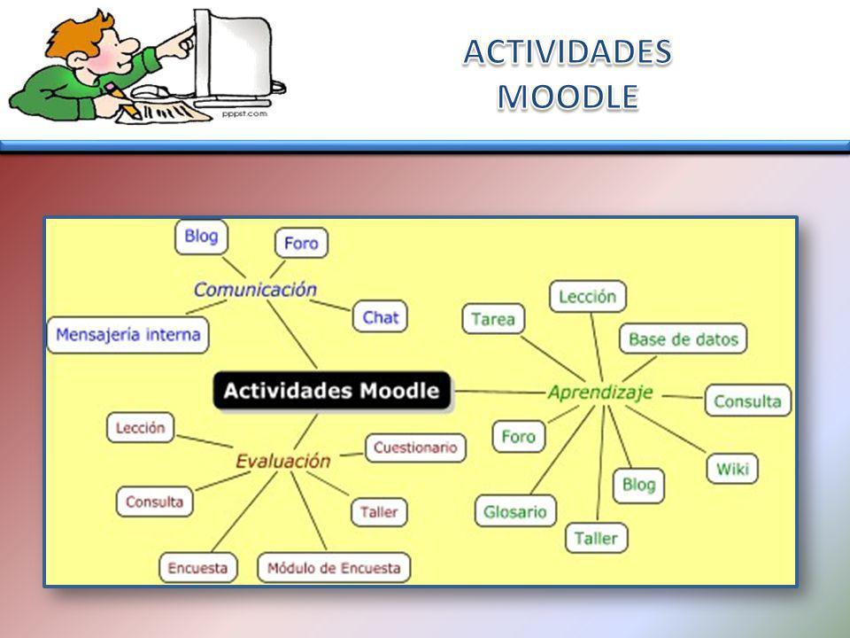 ACTIVIDADES MOODLE