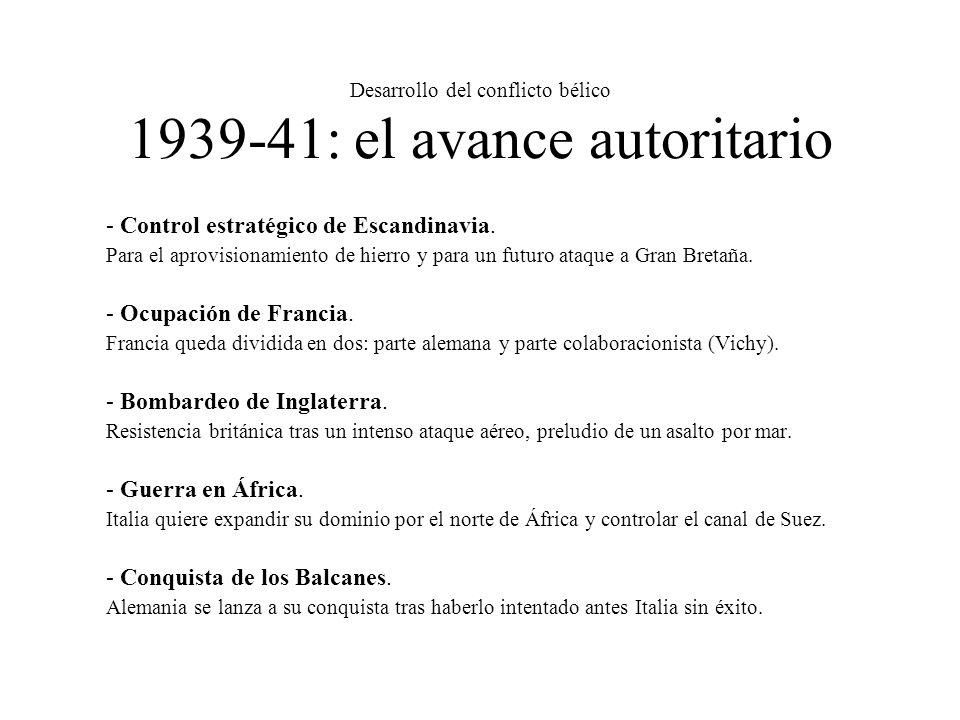 Desarrollo del conflicto bélico 1939-41: el avance autoritario