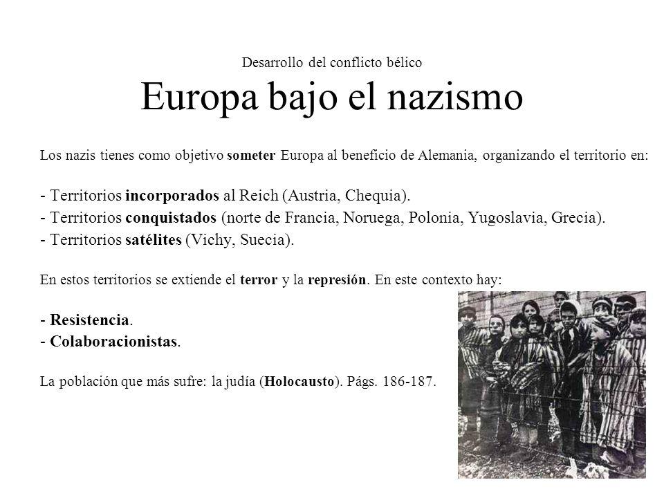 Desarrollo del conflicto bélico Europa bajo el nazismo