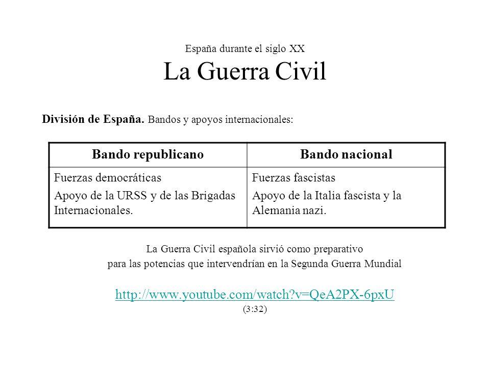 España durante el siglo XX La Guerra Civil