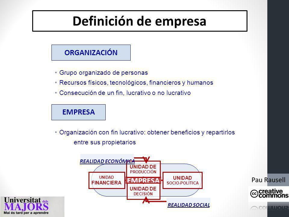 Definición de empresa ORGANIZACIÓN EMPRESA EMPRESA