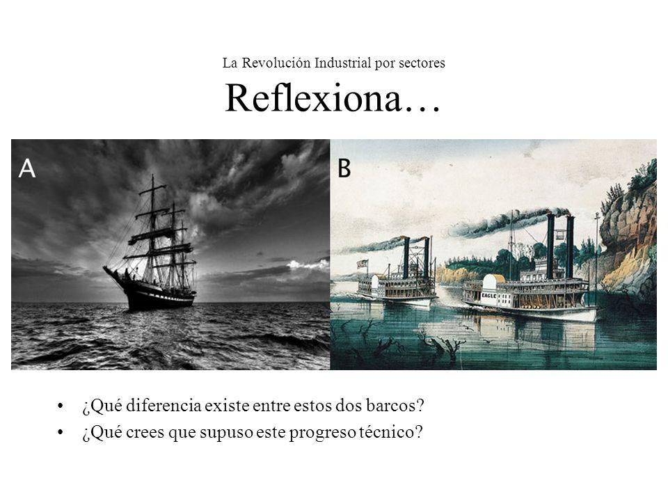 La Revolución Industrial por sectores Reflexiona…
