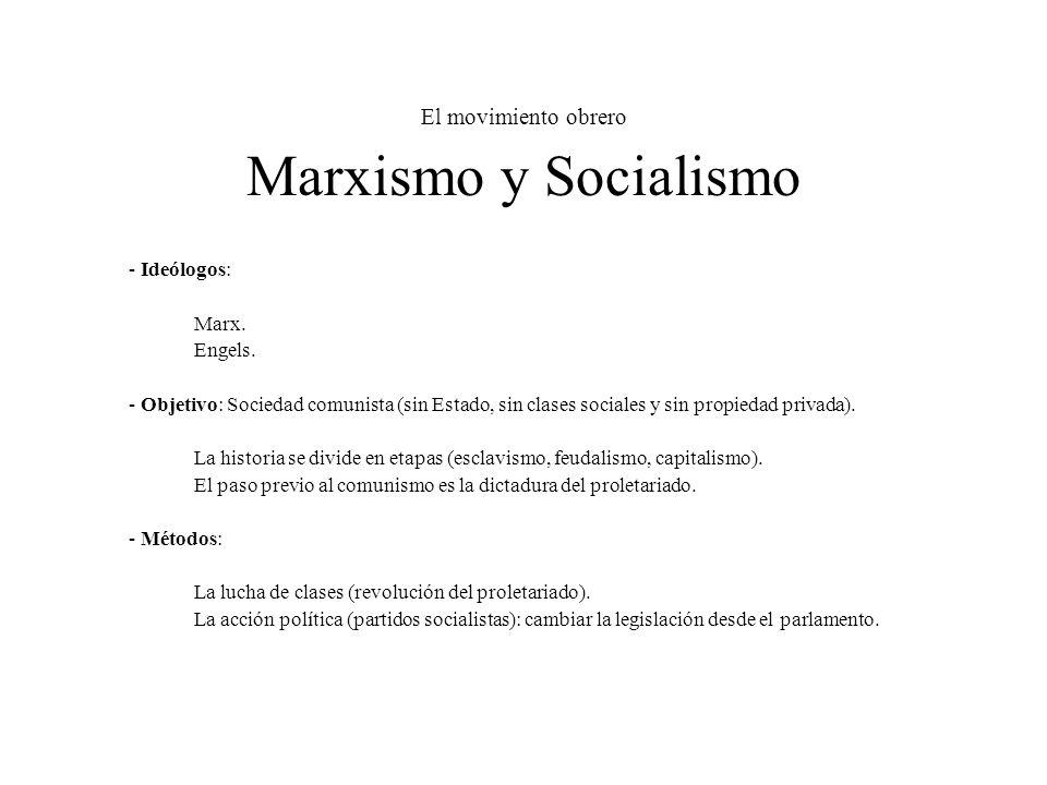 El movimiento obrero Marxismo y Socialismo