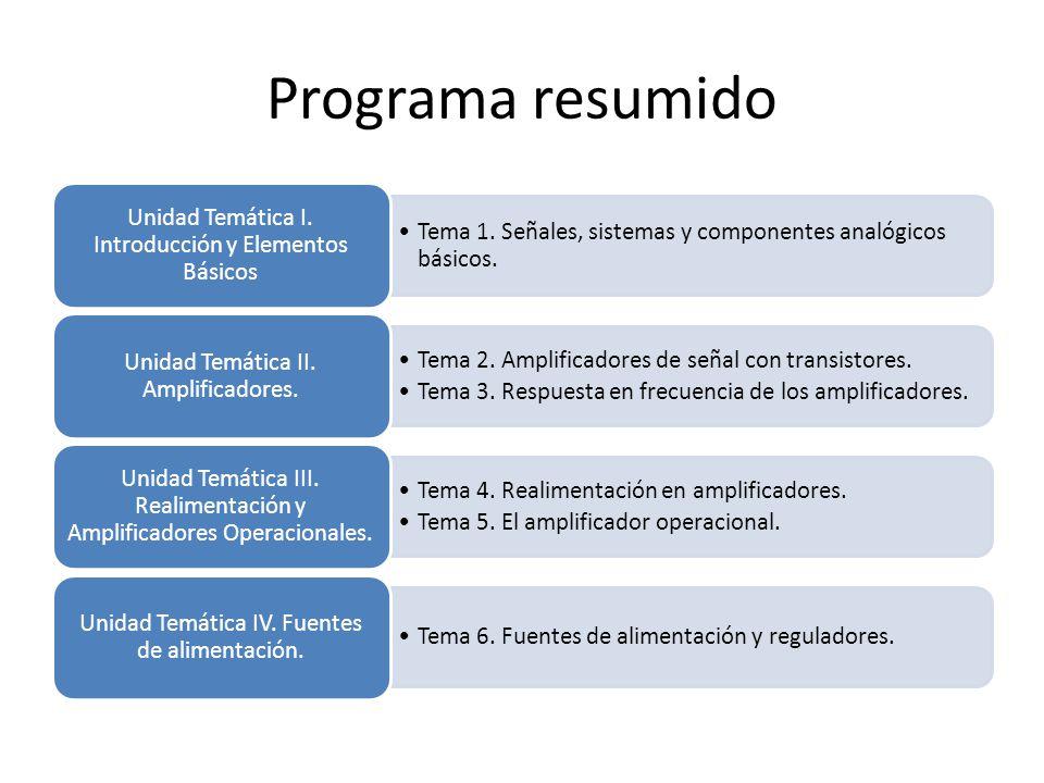 Programa resumido Tema 1. Señales, sistemas y componentes analógicos básicos. Unidad Temática I. Introducción y Elementos Básicos.