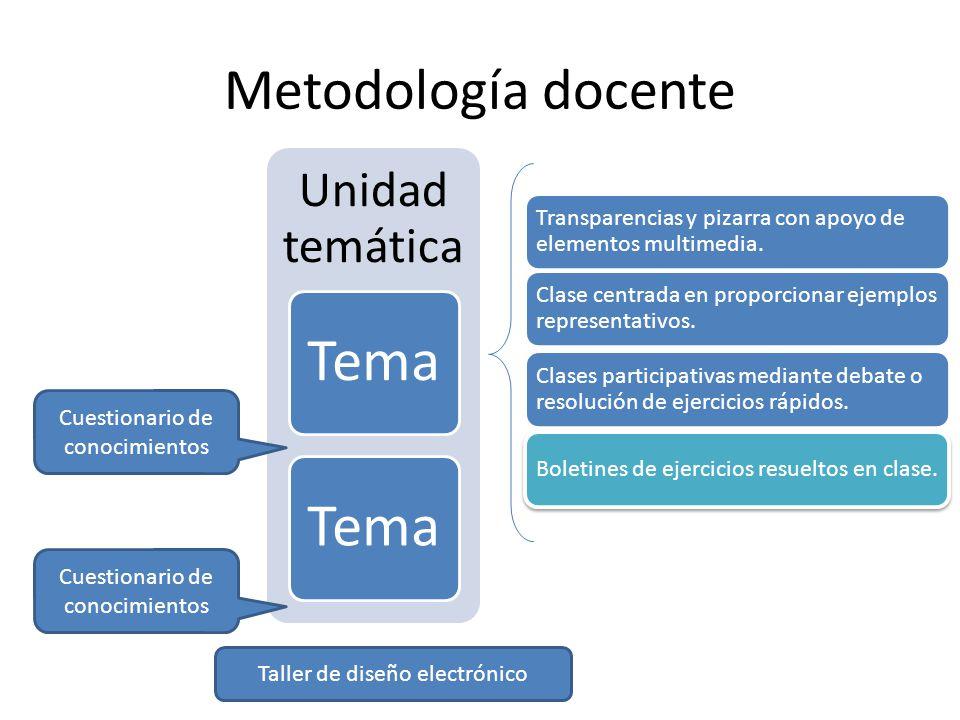 Tema Metodología docente Unidad temática
