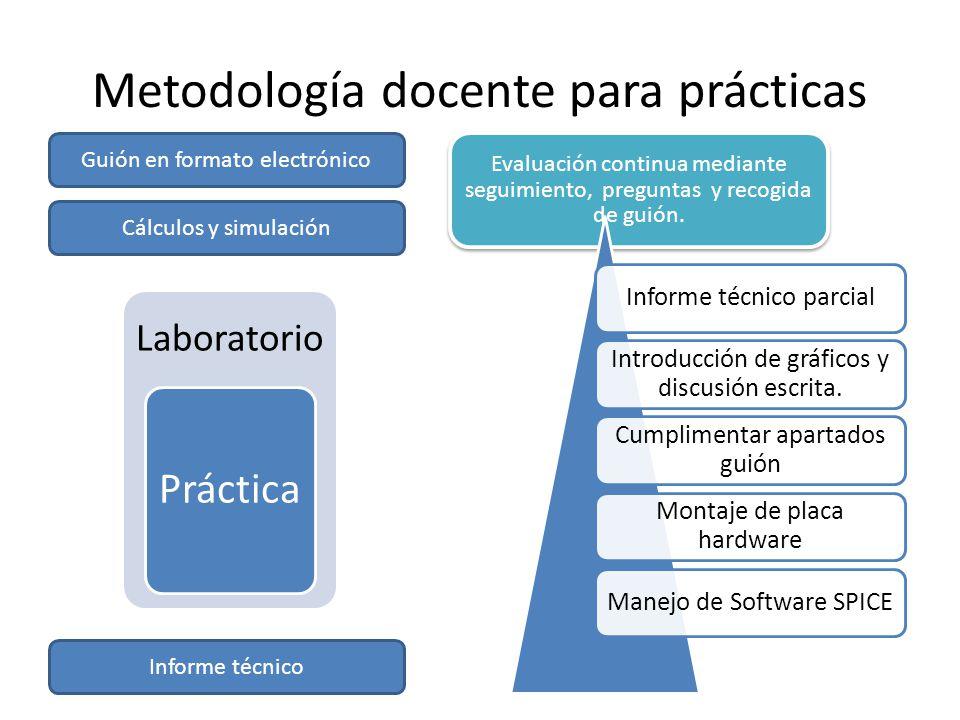 Metodología docente para prácticas