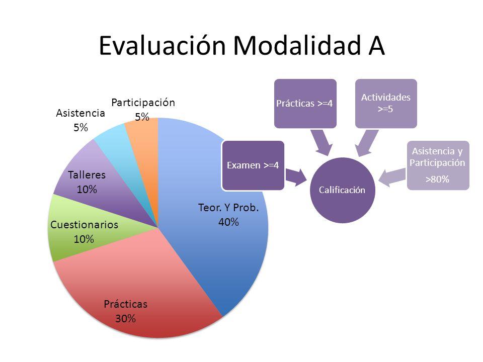 Evaluación Modalidad A