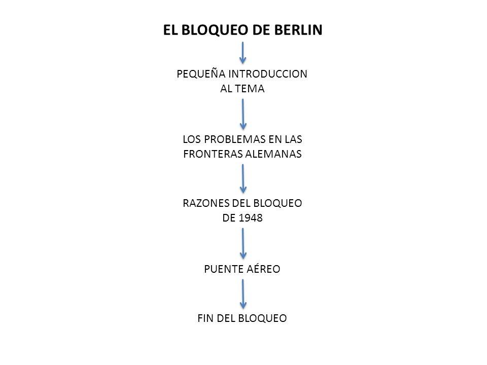 EL BLOQUEO DE BERLIN PEQUEÑA INTRODUCCION AL TEMA