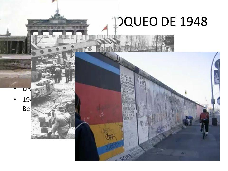 RAZONES DEL BLOQUEO DE 1948 Reforma monetaria de la RFA – pasan del Reichsmark al Deutsche Mark. Los dos bandos ya no podian comerciar.