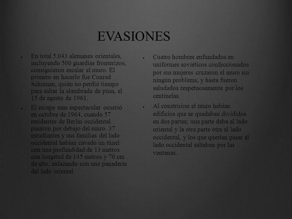 EVASIONES