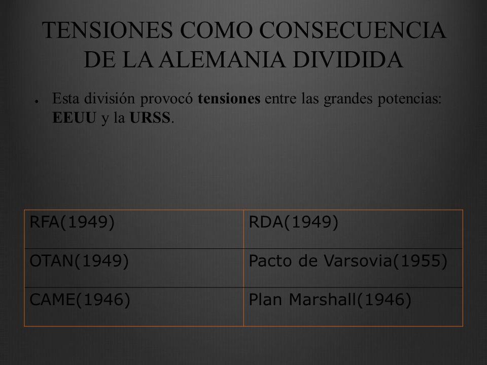 TENSIONES COMO CONSECUENCIA DE LA ALEMANIA DIVIDIDA