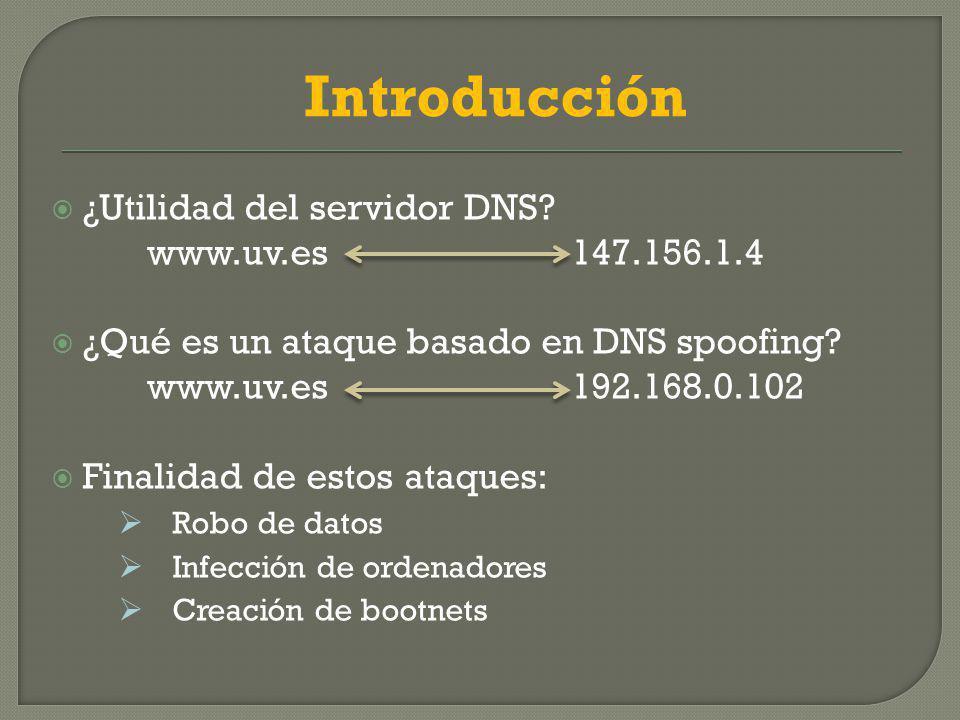 Introducción ¿Utilidad del servidor DNS www.uv.es 147.156.1.4