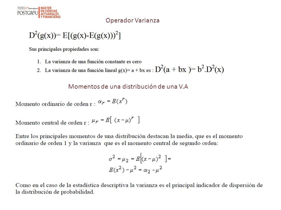 Operador Varianza Momentos de una distribución de una V.A
