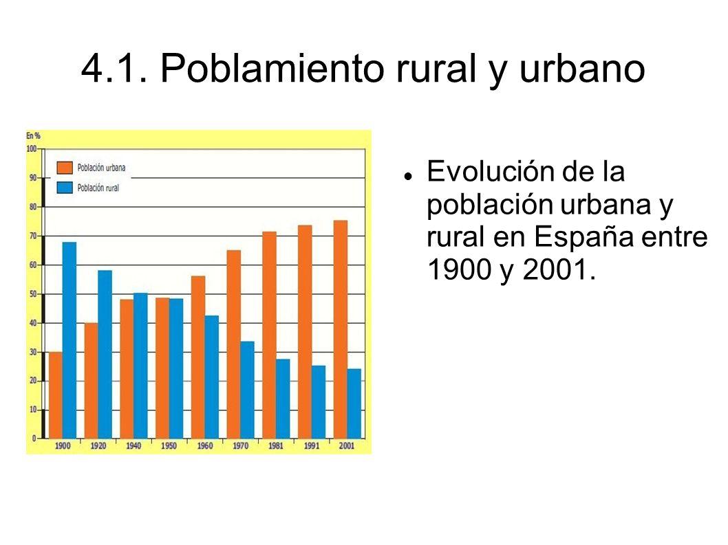 4.1. Poblamiento rural y urbano