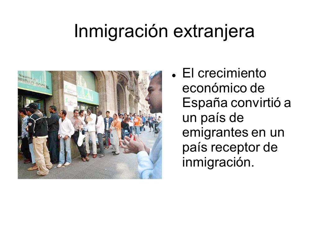 Inmigración extranjera