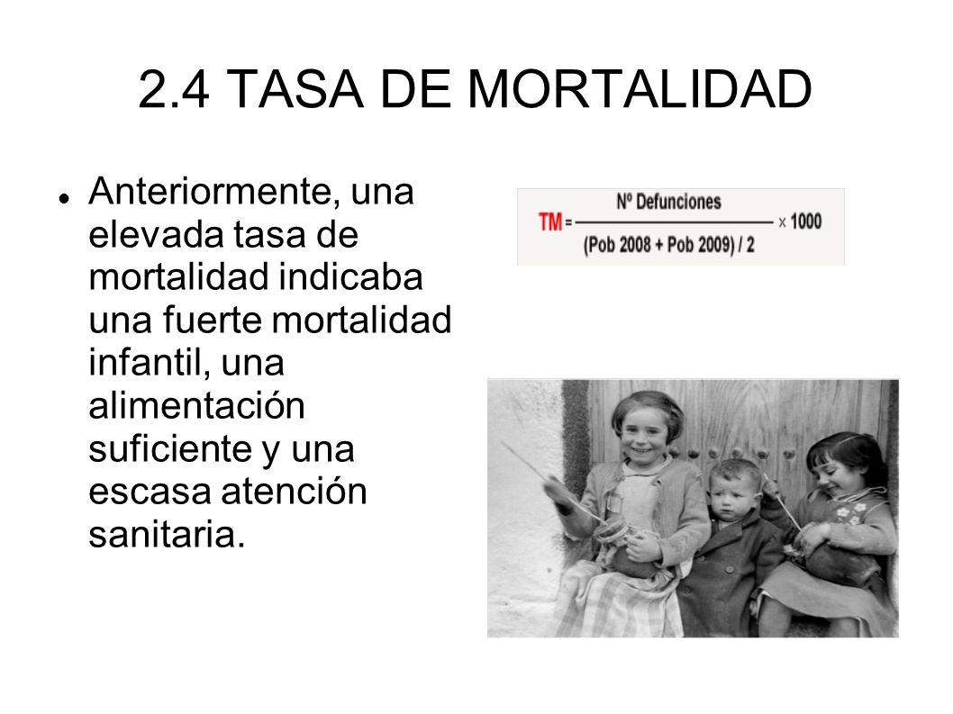 2.4 TASA DE MORTALIDAD