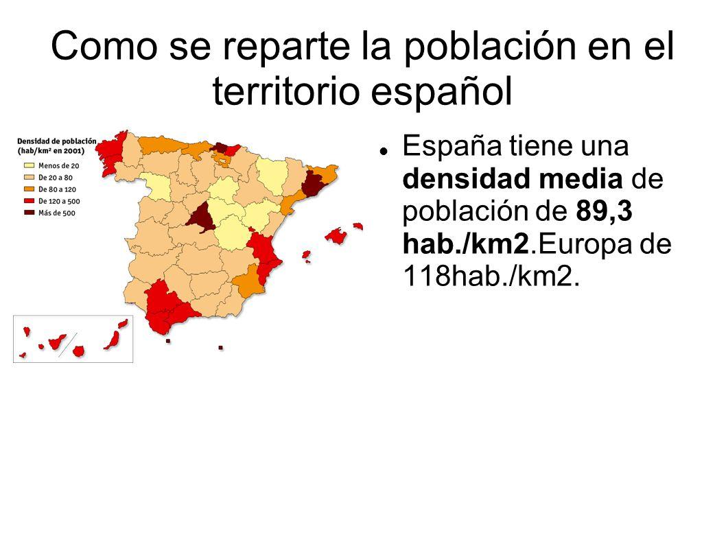 Como se reparte la población en el territorio español