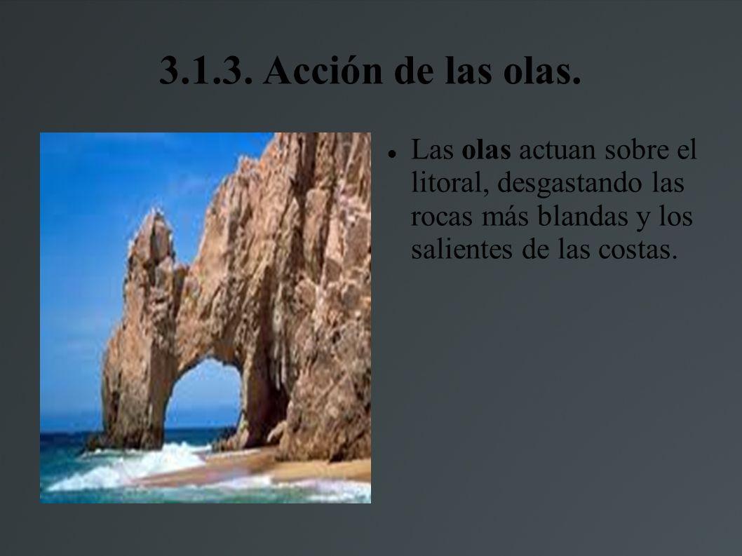 3.1.3. Acción de las olas.