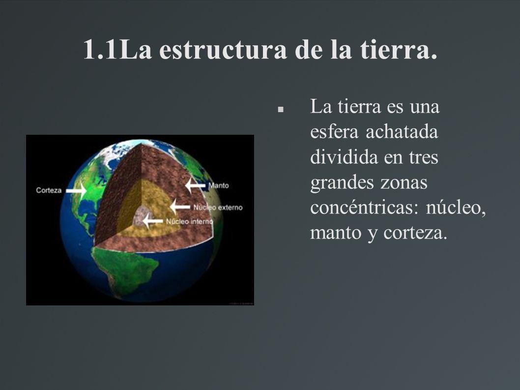 1.1La estructura de la tierra.