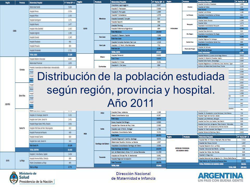 Distribución de la población estudiada según región, provincia y hospital.