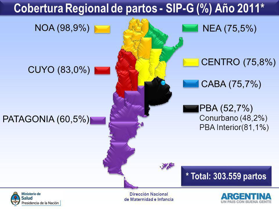 Cobertura Regional de partos - SIP-G (%) Año 2011*