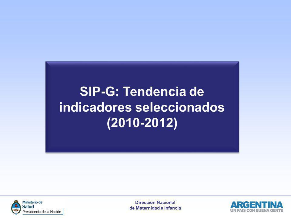 SIP-G: Tendencia de indicadores seleccionados (2010-2012)