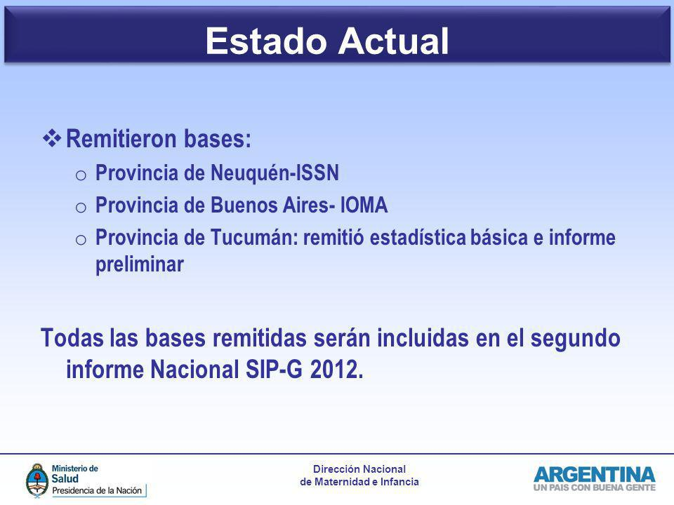 Estado Actual Remitieron bases: