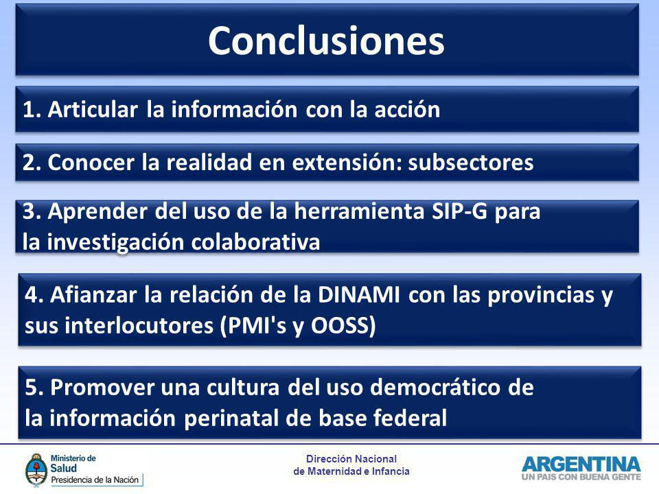 Conclusiones 1. Articular la información con la acción