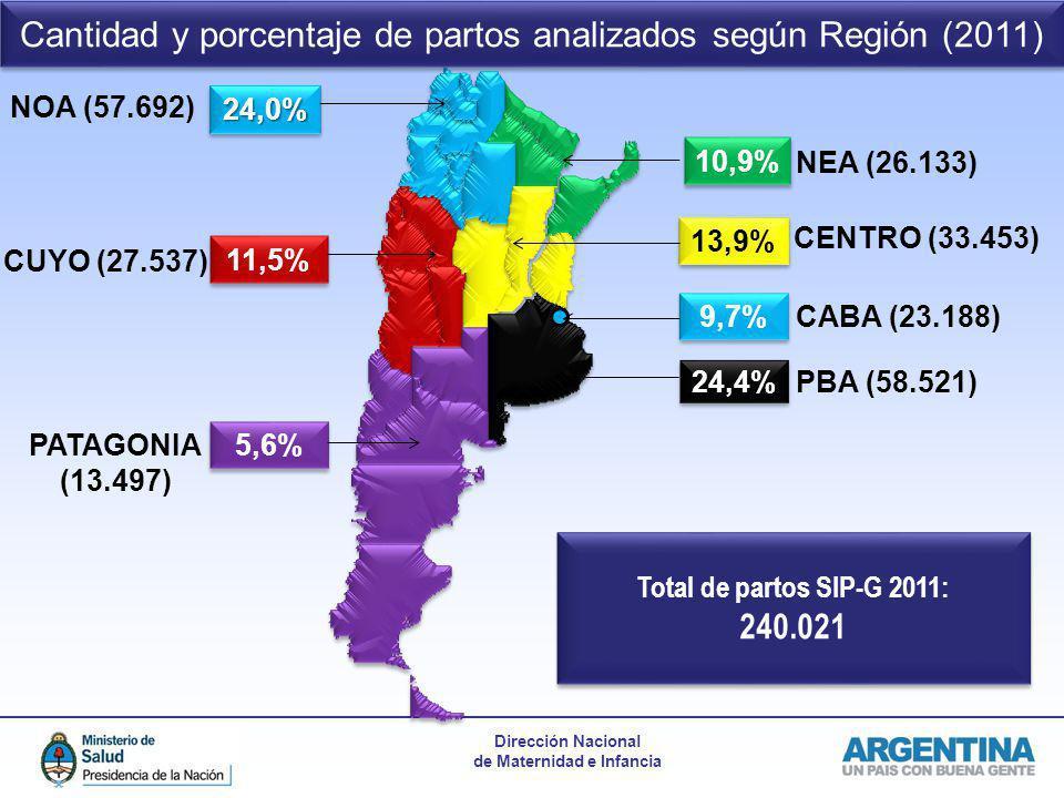 Cantidad y porcentaje de partos analizados según Región (2011)
