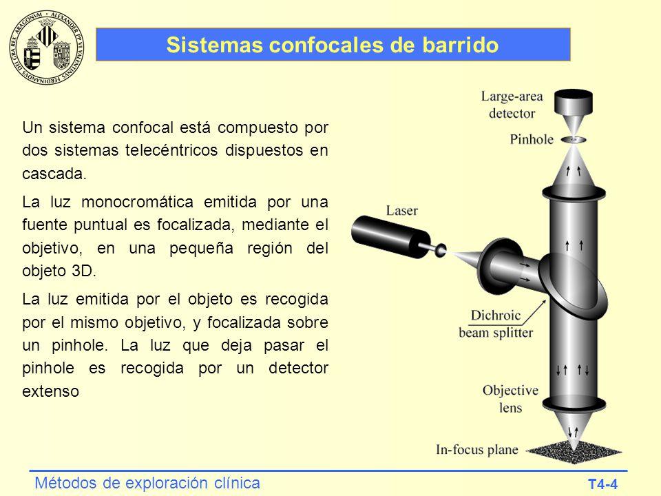 Sistemas confocales de barrido