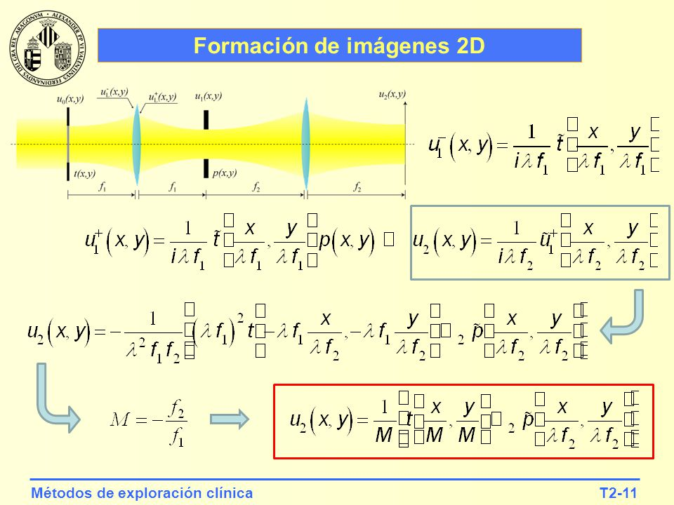 Formación de imágenes 2D