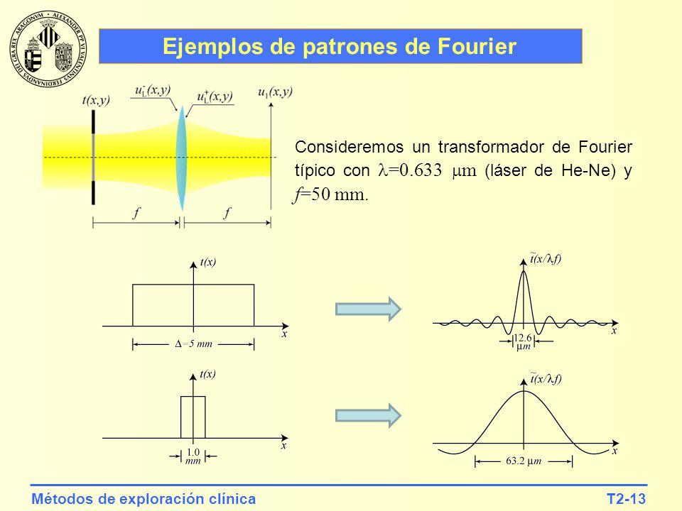 Ejemplos de patrones de Fourier