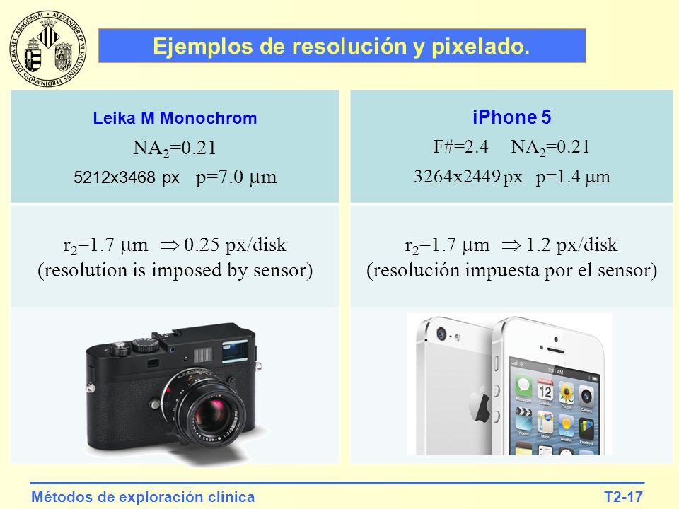 Ejemplos de resolución y pixelado.