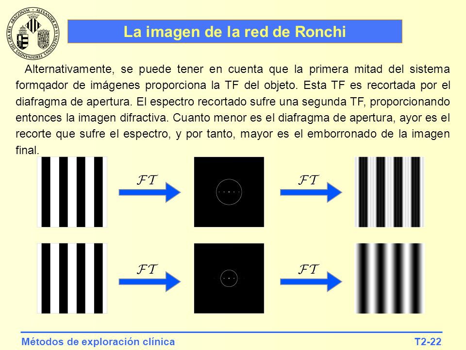 La imagen de la red de Ronchi
