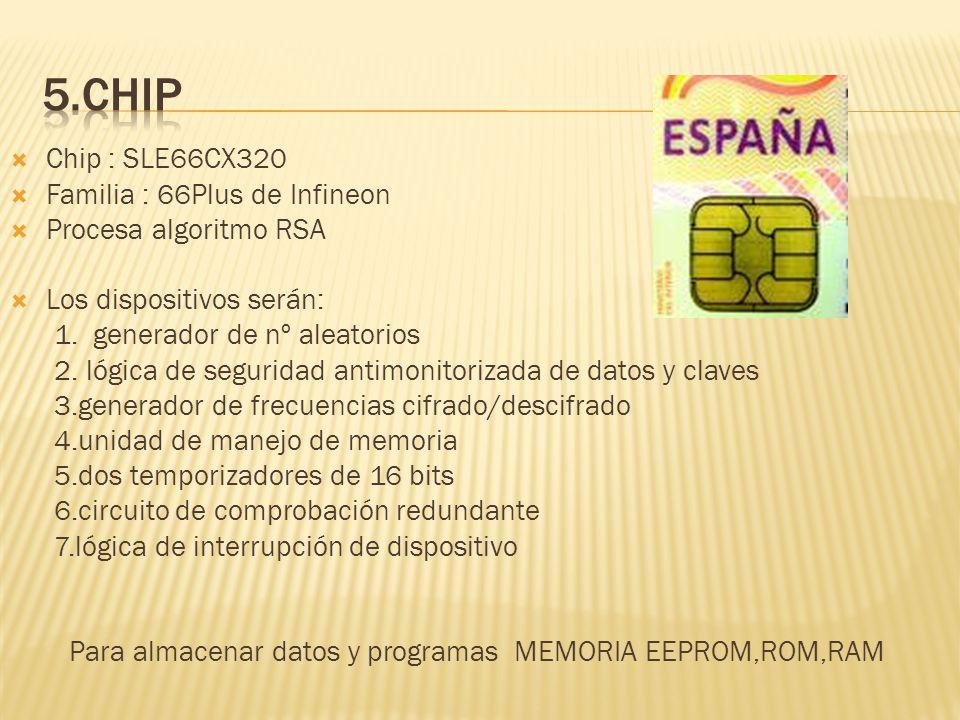 5.CHIP Chip : SLE66CX320 Familia : 66Plus de Infineon