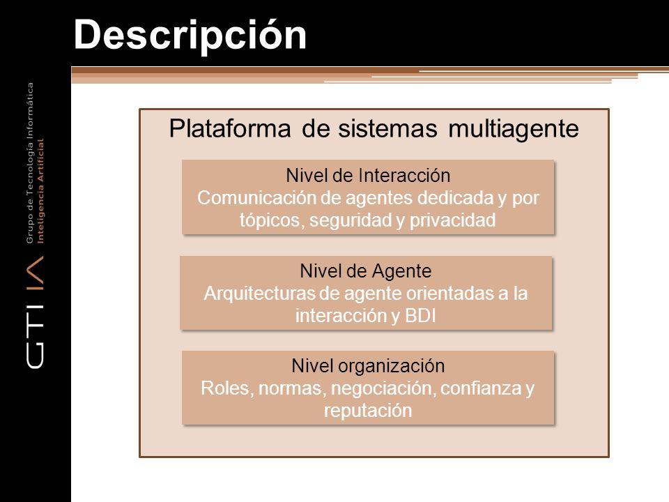 Descripción Plataforma de sistemas multiagente Nivel de Interacción