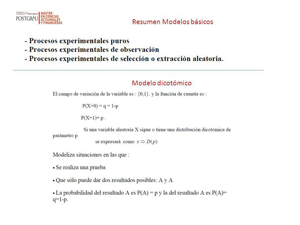 Resumen Modelos básicos
