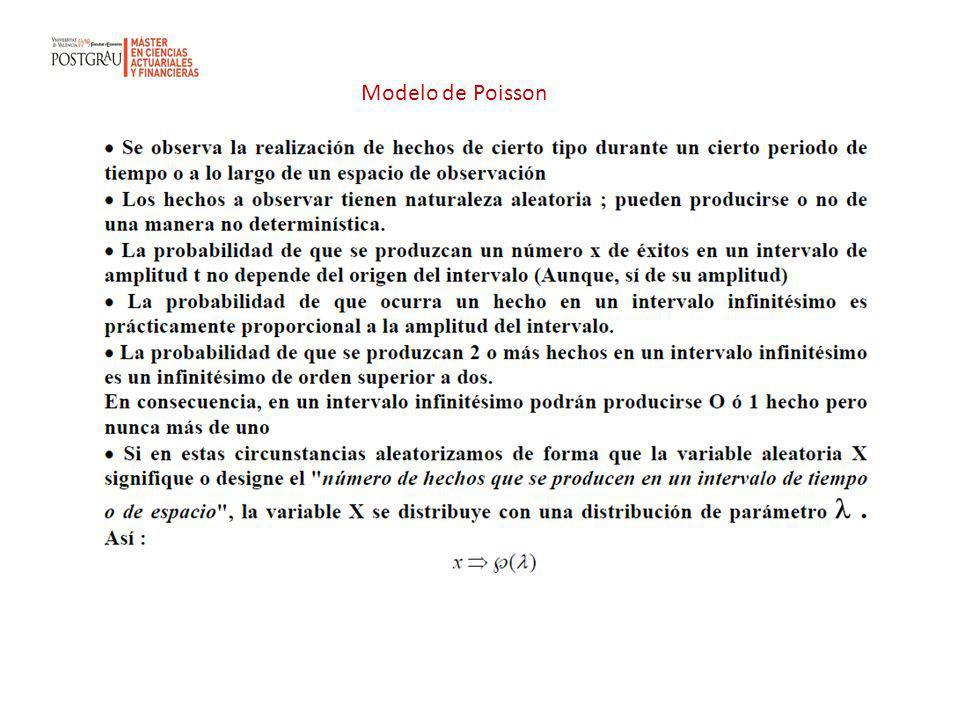 Modelo de Poisson