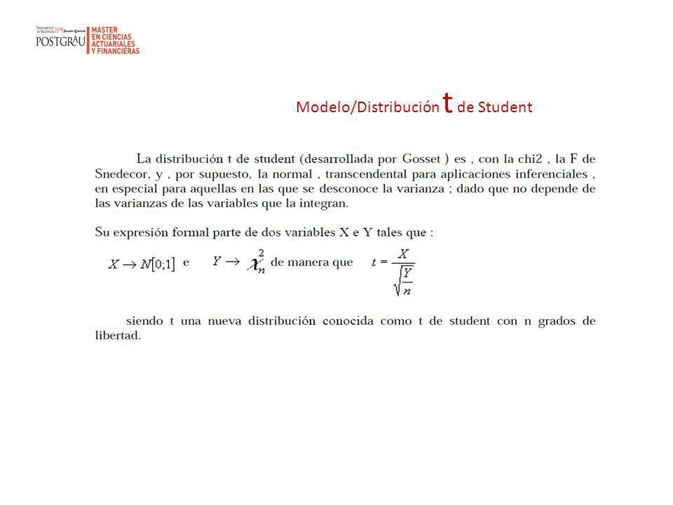 Modelo/Distribución t de Student