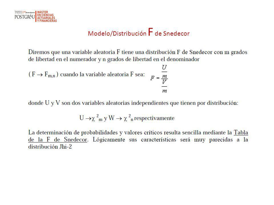 Modelo/Distribución F de Snedecor