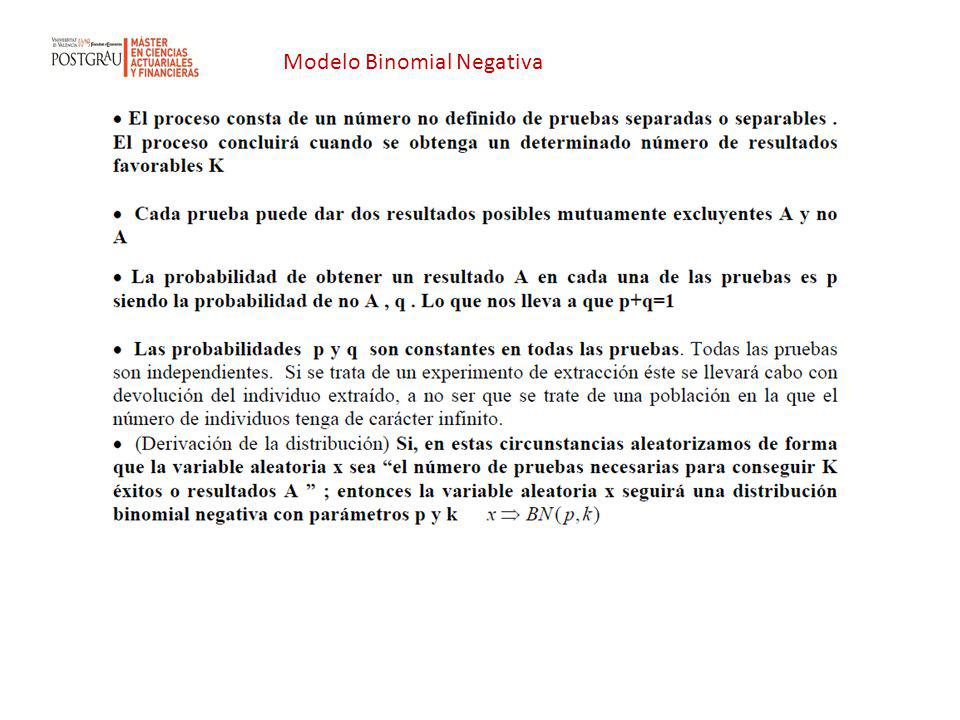 Modelo Binomial Negativa