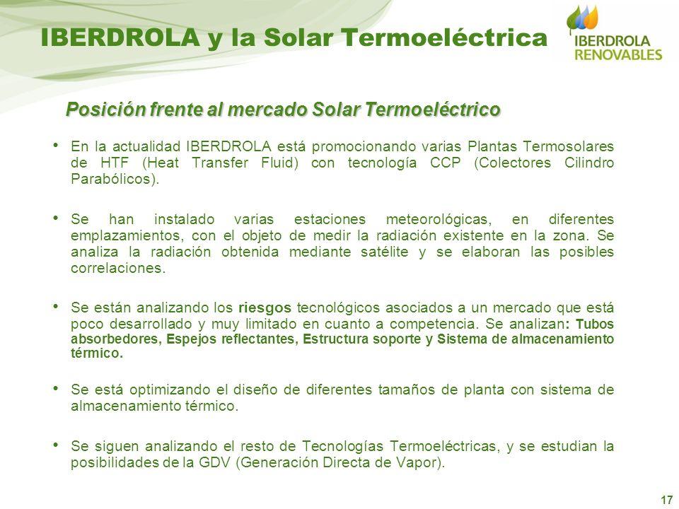 IBERDROLA y la Solar Termoeléctrica