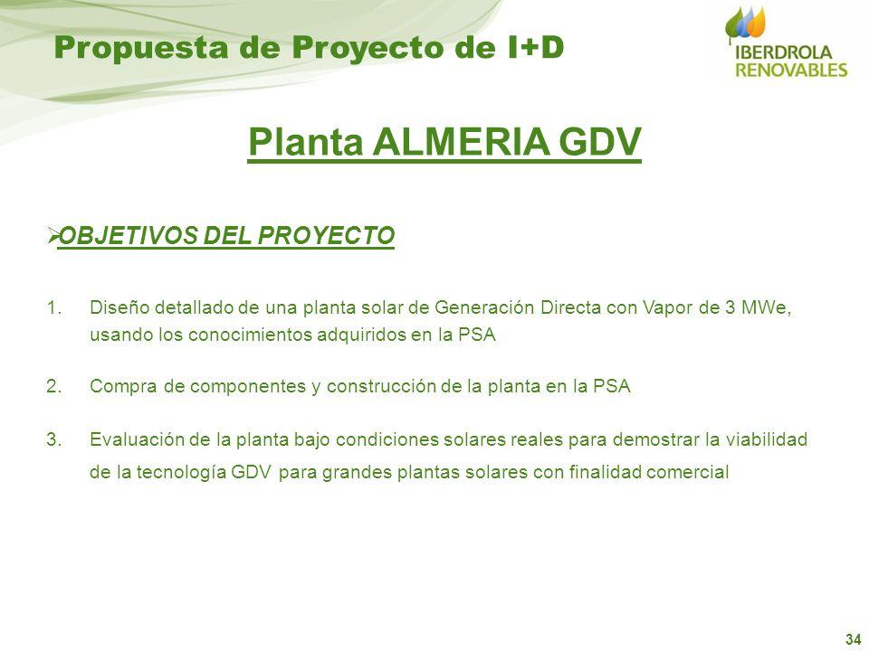 Planta ALMERIA GDV Propuesta de Proyecto de I+D OBJETIVOS DEL PROYECTO