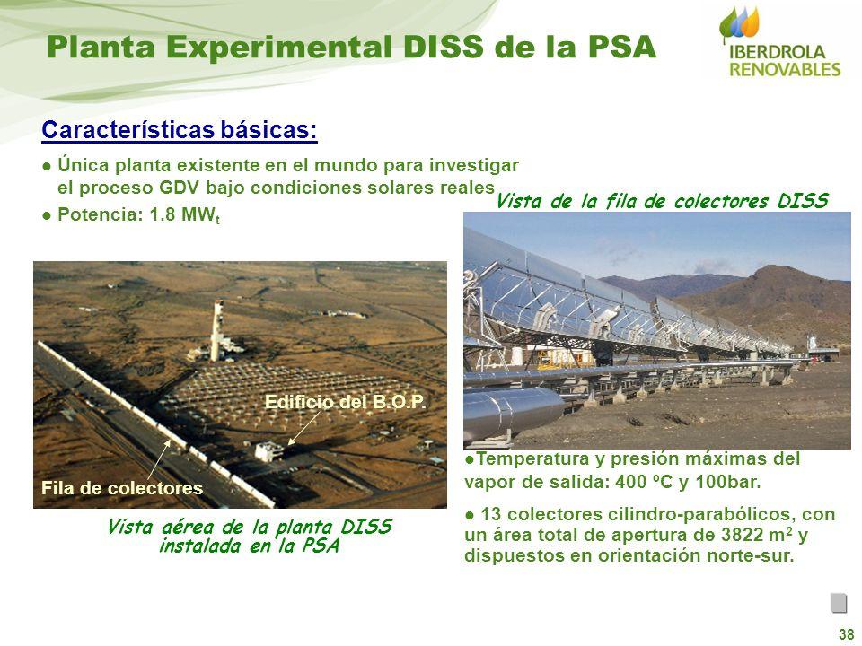 Vista de la fila de colectores DISS Vista aérea de la planta DISS