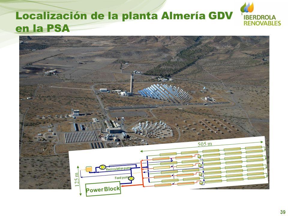 Localización de la planta Almería GDV en la PSA