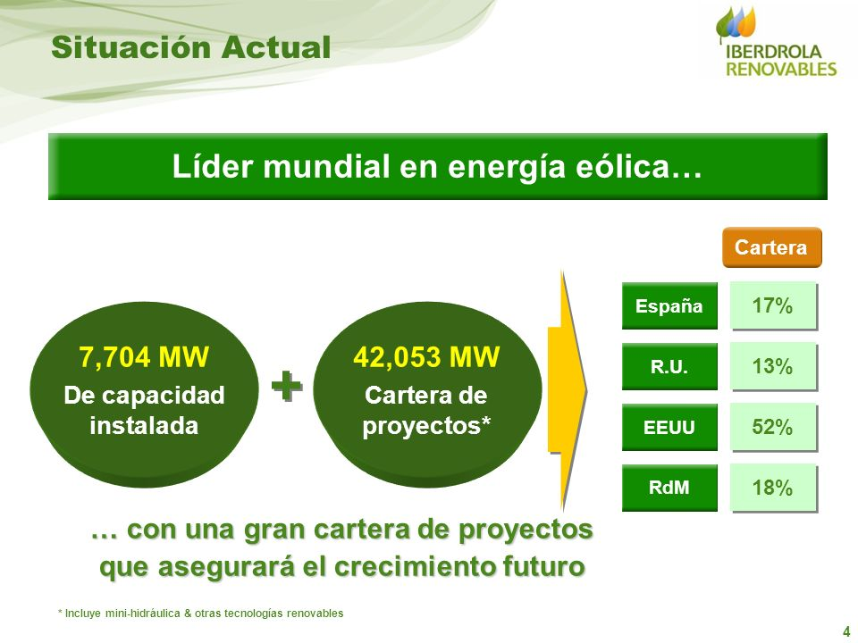 Líder mundial en energía eólica… De capacidad instalada