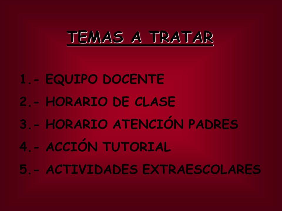 TEMAS A TRATAR 1.- EQUIPO DOCENTE 2.- HORARIO DE CLASE